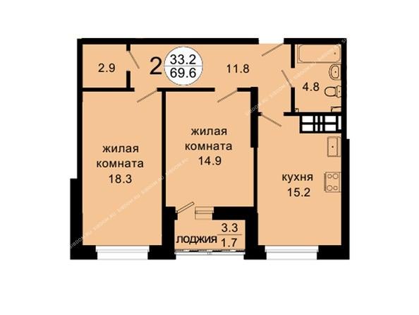 Планировки Жилой комплекс НОВАЯ ПАНОРАМА , дом 3 - Планировка двухкомнатной квартиры 69,6 кв.м