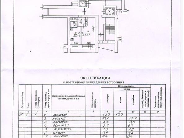 Продам 1-комнатную, 39 м², Владимировская ул, 1/1. Фото 20.